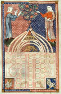 Cambridge, Fitzwilliam Museum, MS 262.f71v