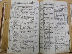 640px-tauf-register_von_der_pfarrey_sigmaringen_1851_23-31